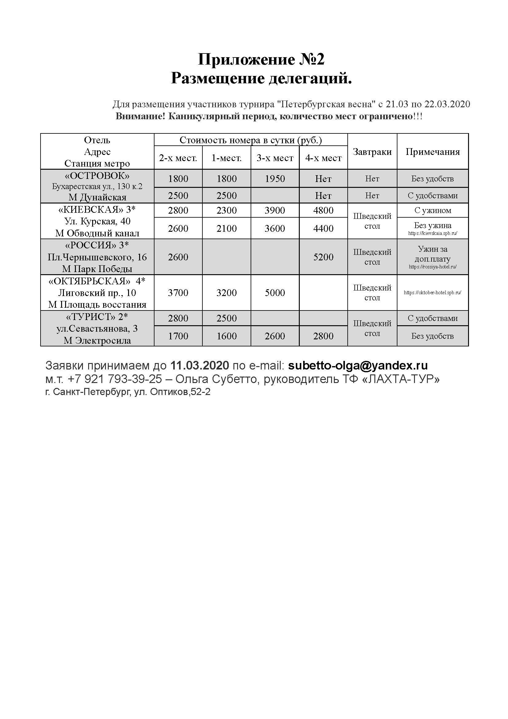 Регламент Всероссийских соревнований Петербургская весна 2020_Страница_8